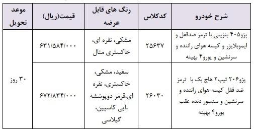 فروش فروی محصولات ایران خودرو